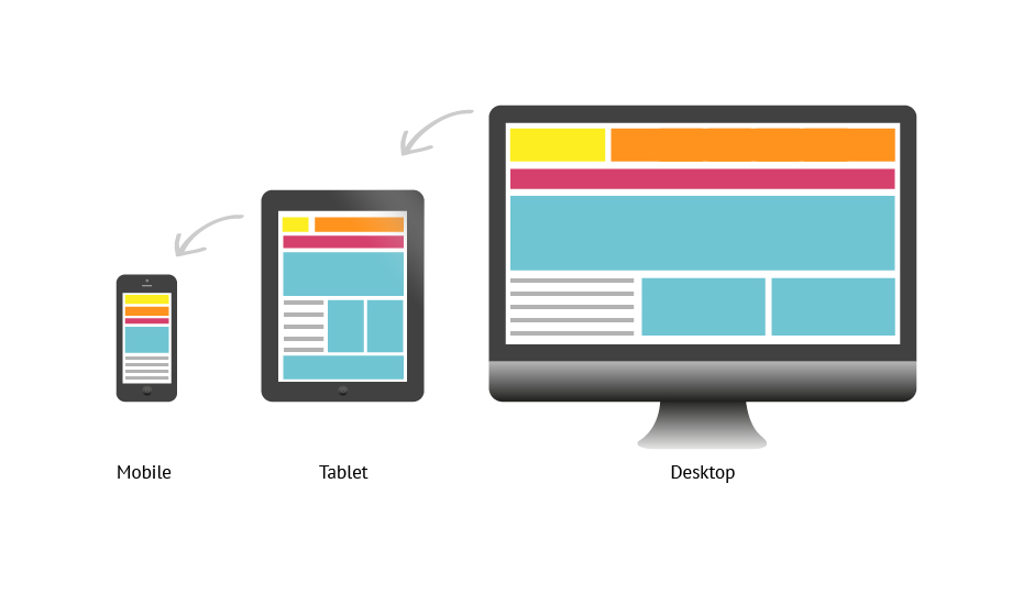 responsive-design-illustrated.jpg